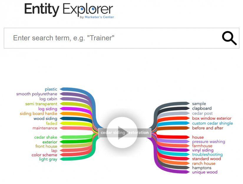 Ejemplo de Entity Explorer.